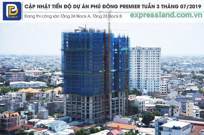 Đánh giá dự án chung cư tầm giá trên dưới 2 tỷ được chú ý nhất phía Đông TP.HCM